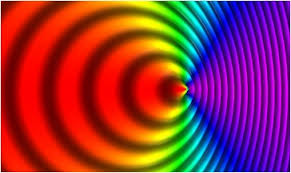 Doppler Effect and Law of Attraction